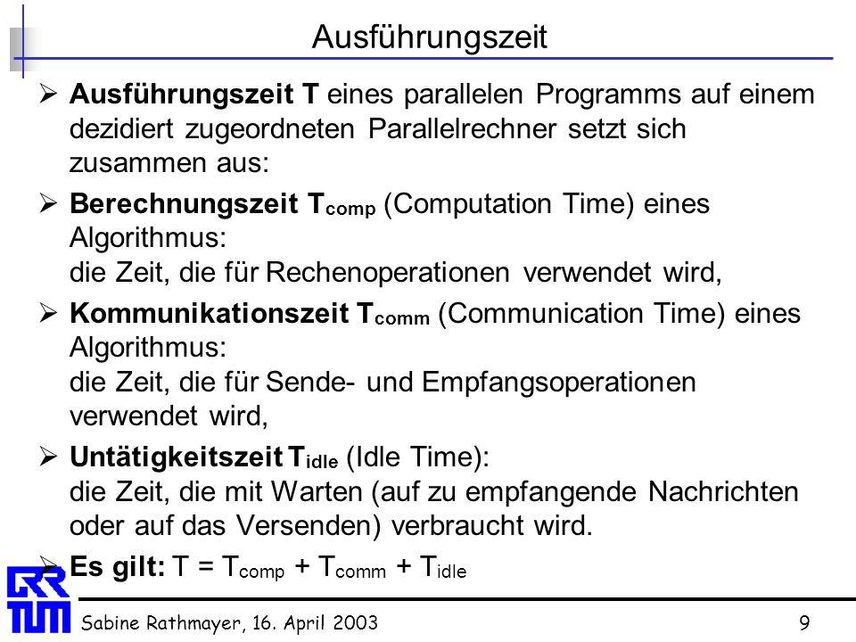 Sabine Rathmayer, 16. April 20039 Ausführungszeit  Ausführungszeit T eines parallelen Programms auf einem dezidiert zugeordneten Parallelrechner setz