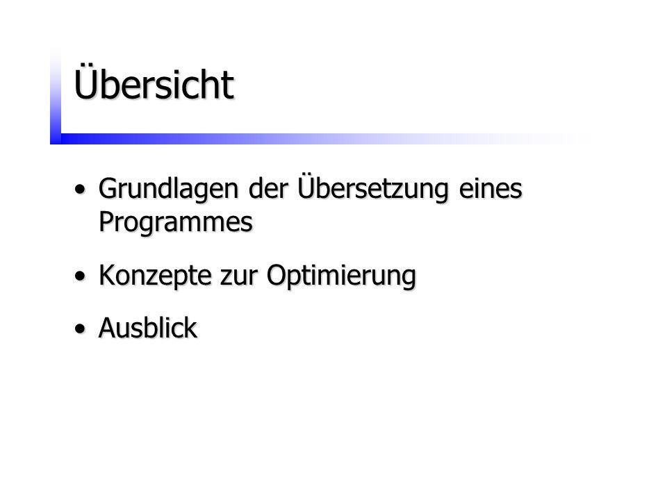 Übersicht Grundlagen der Übersetzung eines ProgrammesGrundlagen der Übersetzung eines Programmes Konzepte zur OptimierungKonzepte zur Optimierung Ausb