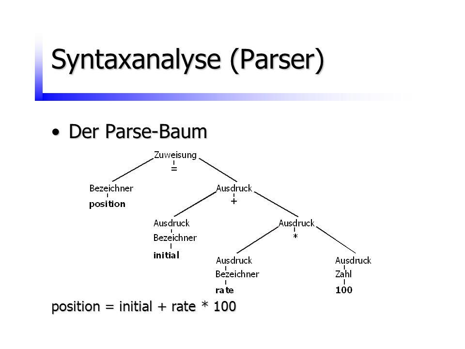 Syntaxanalyse (Parser) Der Parse-BaumDer Parse-Baum position = initial + rate * 100