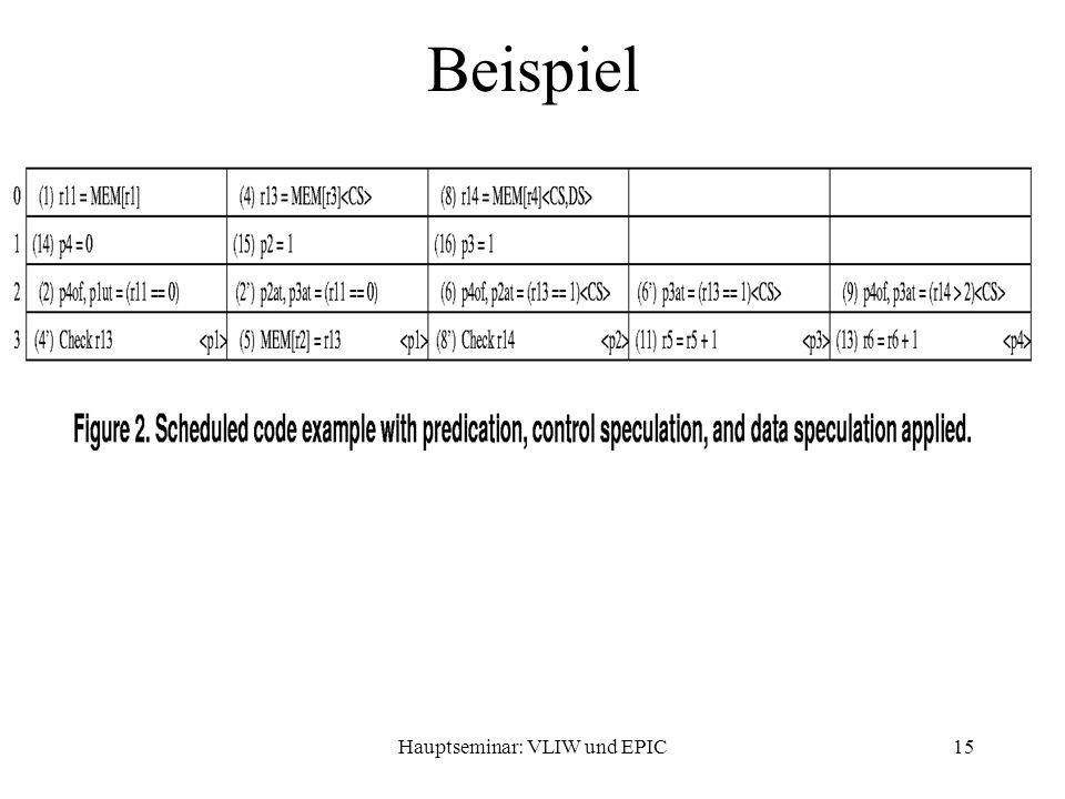Hauptseminar: VLIW und EPIC15 Beispiel