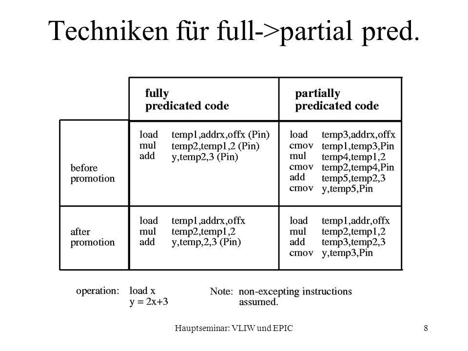 Hauptseminar: VLIW und EPIC8 Techniken für full->partial pred.