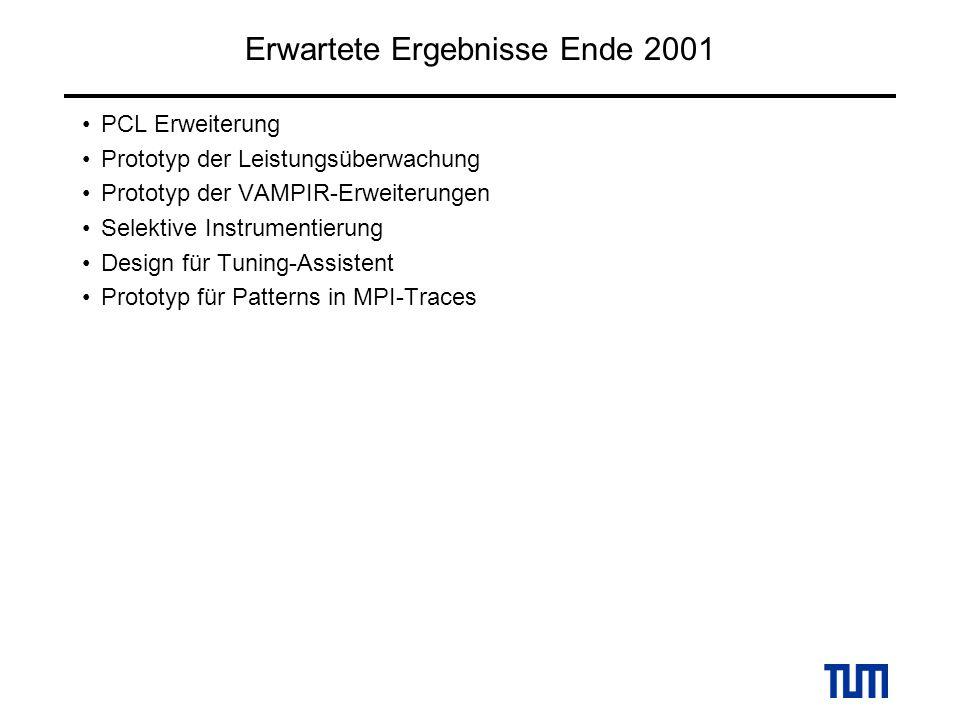 Erwartete Ergebnisse Ende 2001 PCL Erweiterung Prototyp der Leistungsüberwachung Prototyp der VAMPIR-Erweiterungen Selektive Instrumentierung Design für Tuning-Assistent Prototyp für Patterns in MPI-Traces