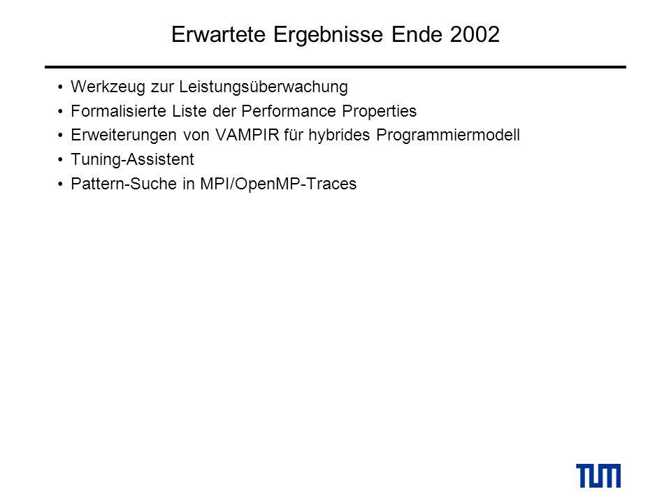 Erwartete Ergebnisse Ende 2002 Werkzeug zur Leistungsüberwachung Formalisierte Liste der Performance Properties Erweiterungen von VAMPIR für hybrides Programmiermodell Tuning-Assistent Pattern-Suche in MPI/OpenMP-Traces
