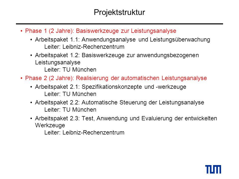 Projektstruktur Phase 1 (2 Jahre): Basiswerkzeuge zur Leistungsanalyse Arbeitspaket 1.1: Anwendungsanalyse und Leistungsüberwachung Leiter: Leibniz-Rechenzentrum Arbeitspaket 1.2: Basiswerkzeuge zur anwendungsbezogenen Leistungsanalyse Leiter: TU München Phase 2 (2 Jahre): Realisierung der automatischen Leistungsanalyse Arbeitspaket 2.1: Spezifikationskonzepte und -werkzeuge Leiter: TU München Arbeitspaket 2.2: Automatische Steuerung der Leistungsanalyse Leiter: TU München Arbeitspaket 2.3: Test, Anwendung und Evaluierung der entwickelten Werkzeuge Leiter: Leibniz-Rechenzentrum