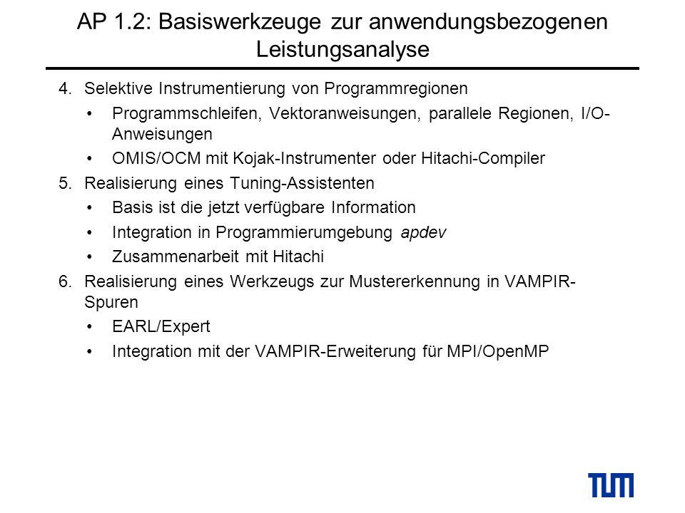 AP 1.2: Basiswerkzeuge zur anwendungsbezogenen Leistungsanalyse 4.Selektive Instrumentierung von Programmregionen Programmschleifen, Vektoranweisungen, parallele Regionen, I/O- Anweisungen OMIS/OCM mit Kojak-Instrumenter oder Hitachi-Compiler 5.Realisierung eines Tuning-Assistenten Basis ist die jetzt verfügbare Information Integration in Programmierumgebung apdev Zusammenarbeit mit Hitachi 6.Realisierung eines Werkzeugs zur Mustererkennung in VAMPIR- Spuren EARL/Expert Integration mit der VAMPIR-Erweiterung für MPI/OpenMP