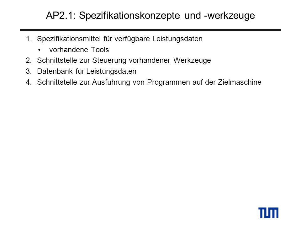 AP2.1: Spezifikationskonzepte und -werkzeuge 1.Spezifikationsmittel für verfügbare Leistungsdaten vorhandene Tools 2.Schnittstelle zur Steuerung vorhandener Werkzeuge 3.Datenbank für Leistungsdaten 4.Schnittstelle zur Ausführung von Programmen auf der Zielmaschine