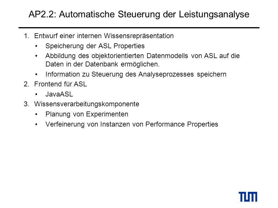 AP2.2: Automatische Steuerung der Leistungsanalyse 1.Entwurf einer internen Wissensrepräsentation Speicherung der ASL Properties Abbildung des objektorientierten Datenmodells von ASL auf die Daten in der Datenbank ermöglichen.