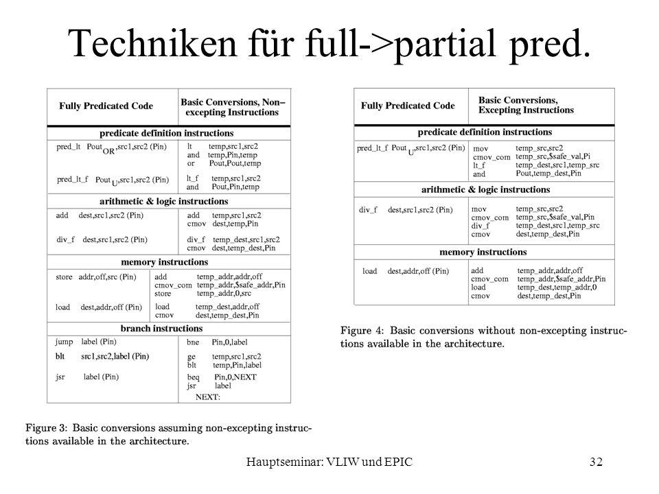 Hauptseminar: VLIW und EPIC32 Techniken für full->partial pred.