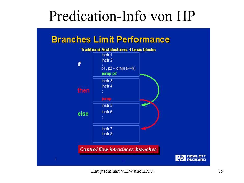 Hauptseminar: VLIW und EPIC35 Predication-Info von HP