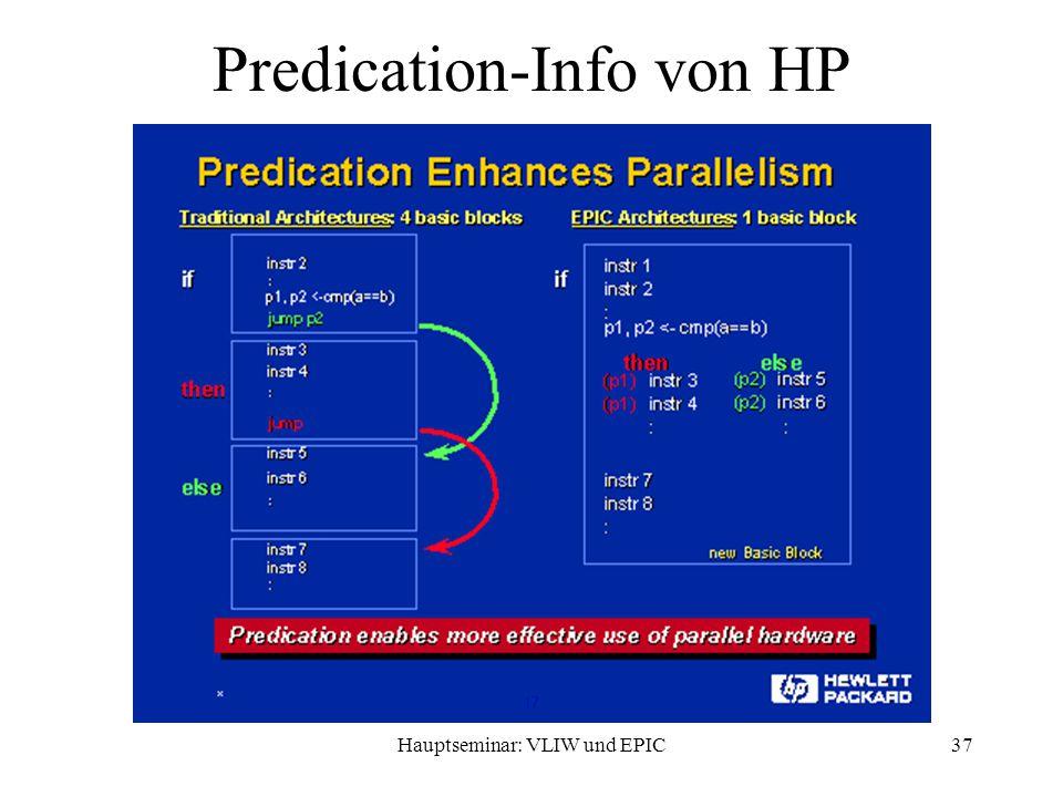 Hauptseminar: VLIW und EPIC37 Predication-Info von HP