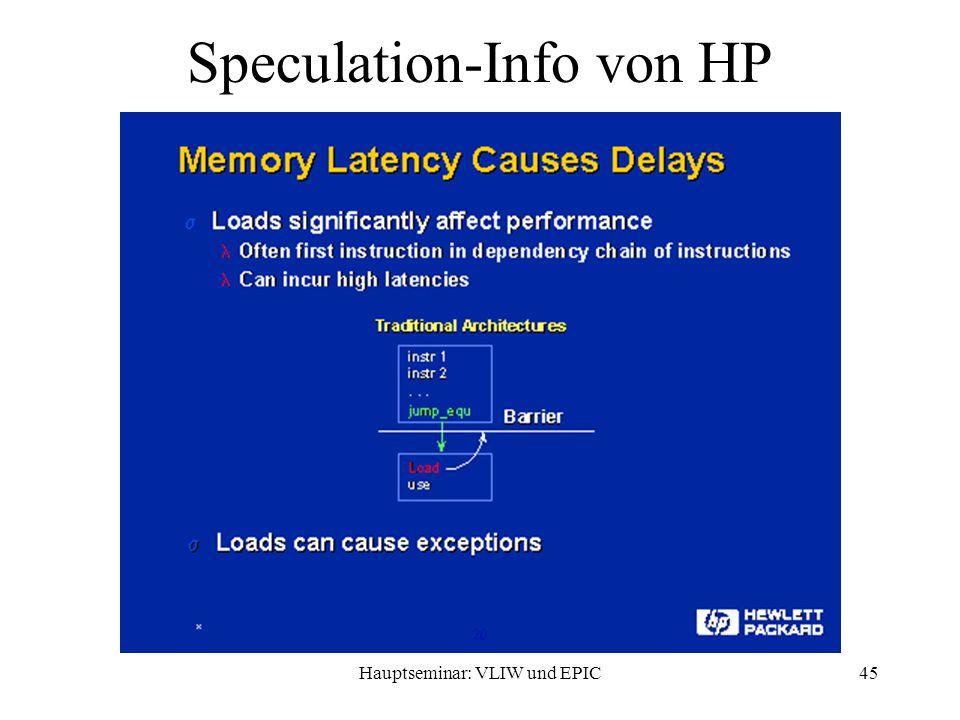 Hauptseminar: VLIW und EPIC45 Speculation-Info von HP