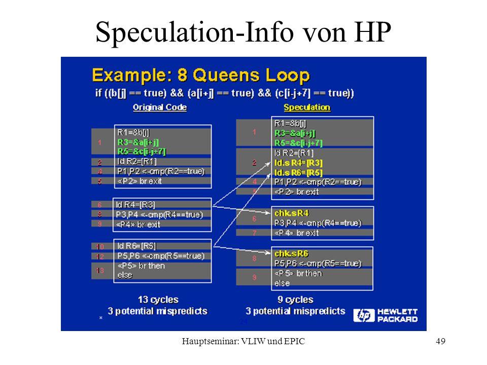 Hauptseminar: VLIW und EPIC49 Speculation-Info von HP