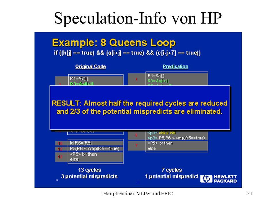 Hauptseminar: VLIW und EPIC51 Speculation-Info von HP