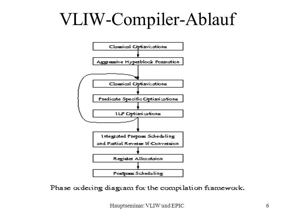 Hauptseminar: VLIW und EPIC7 Aufbau der Multiflow VLIWs 1024 Bit lang, aufgeteilt in vier 256-Bitblöcke, die jeweils sieben Instruktionen enthalten, insgesamt also 28 Instruktionen pro VLIW schon 1985 von Multiflow definiert Um den Codeverschnitt zu minimieren werden NOPs komprimiert