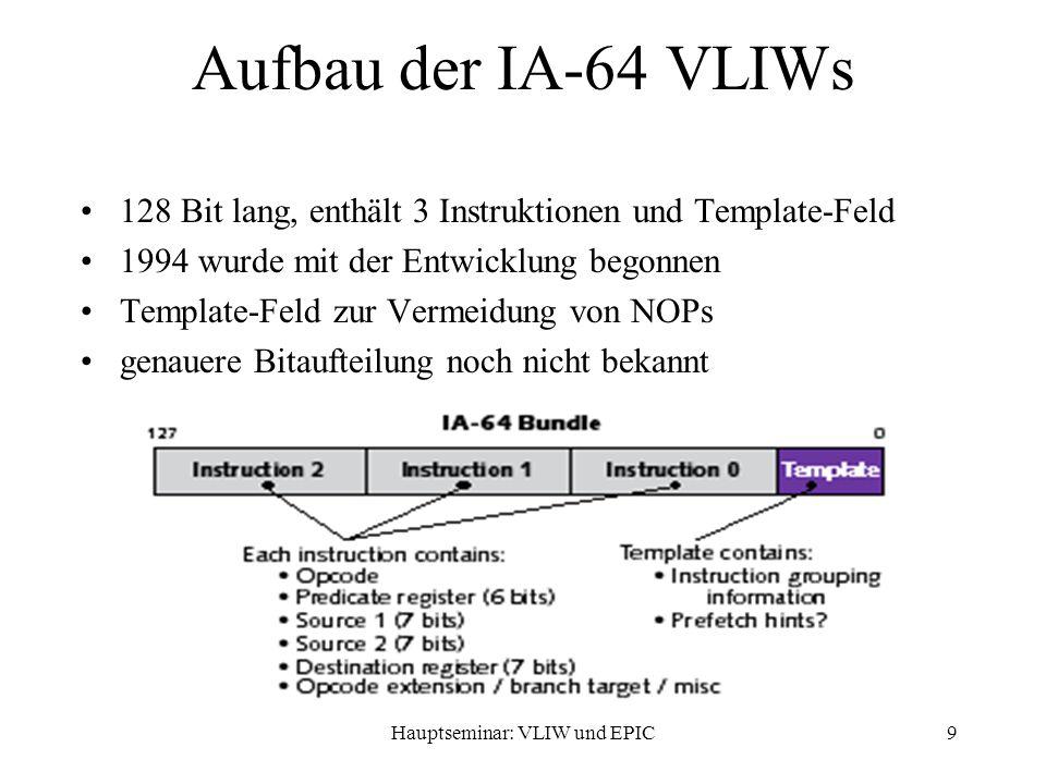 Hauptseminar: VLIW und EPIC10 Infos von INTEL über IA-64 komplette 64-Bit-Architektur 128 Elemente großes Registerfile full predication data speculation vollständige Abwärtskompatibilität (angeblich sogar in Hardware) Merced soll nun wohl gegen Ende 1999 erscheinen