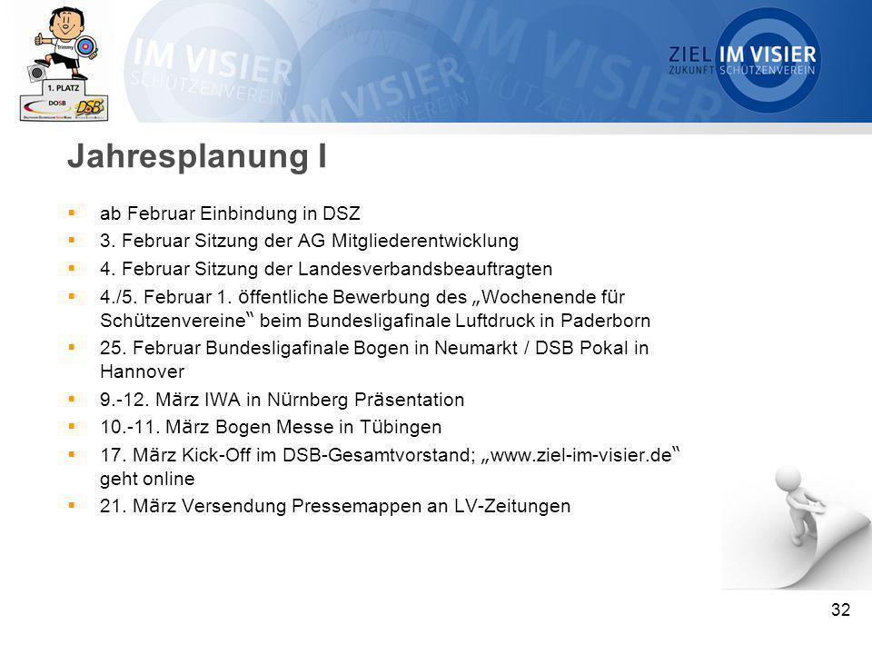 32 Jahresplanung I  ab Februar Einbindung in DSZ  3. Februar Sitzung der AG Mitgliederentwicklung  4. Februar Sitzung der Landesverbandsbeauftragte