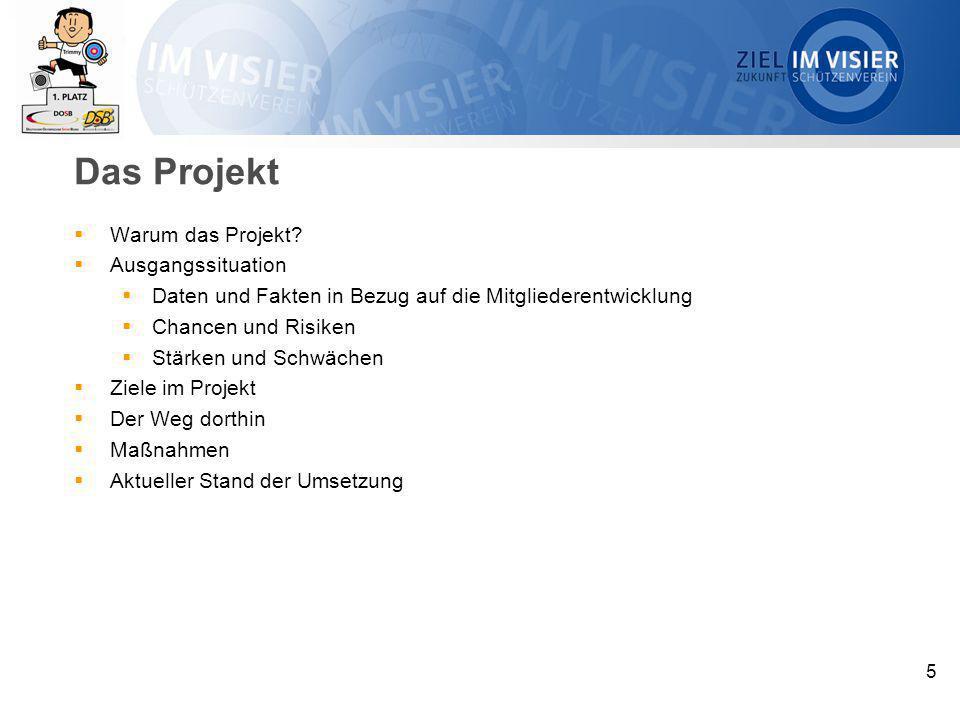 5 Das Projekt  Warum das Projekt?  Ausgangssituation  Daten und Fakten in Bezug auf die Mitgliederentwicklung  Chancen und Risiken  Stärken und S