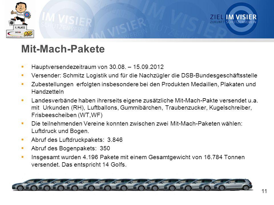 Mit-Mach-Pakete  Hauptversendezeitraum von 30.08.