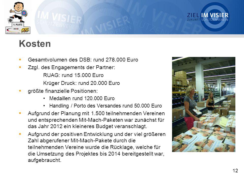Kosten  Gesamtvolumen des DSB: rund 278.000 Euro  Zzgl.