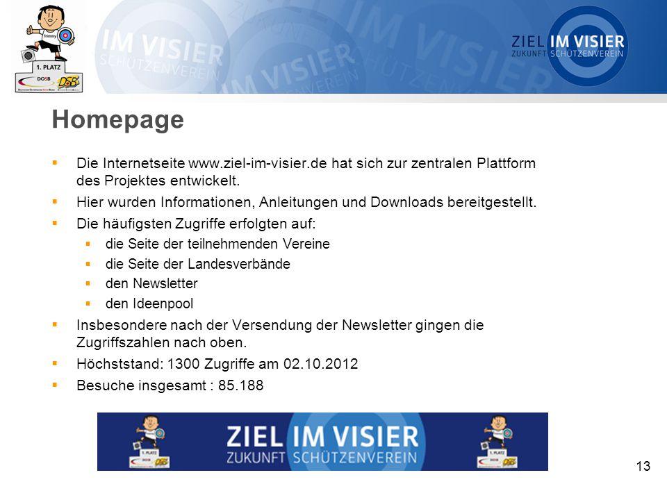 Homepage  Die Internetseite www.ziel-im-visier.de hat sich zur zentralen Plattform des Projektes entwickelt.