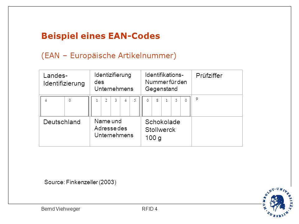 RFID 4Bernd Viehweger Landes- Identifizierung Identizifierung des Unternehmens Identifikations- Nummer für den Gegenstand Prüfziffer 401234508150 9 De