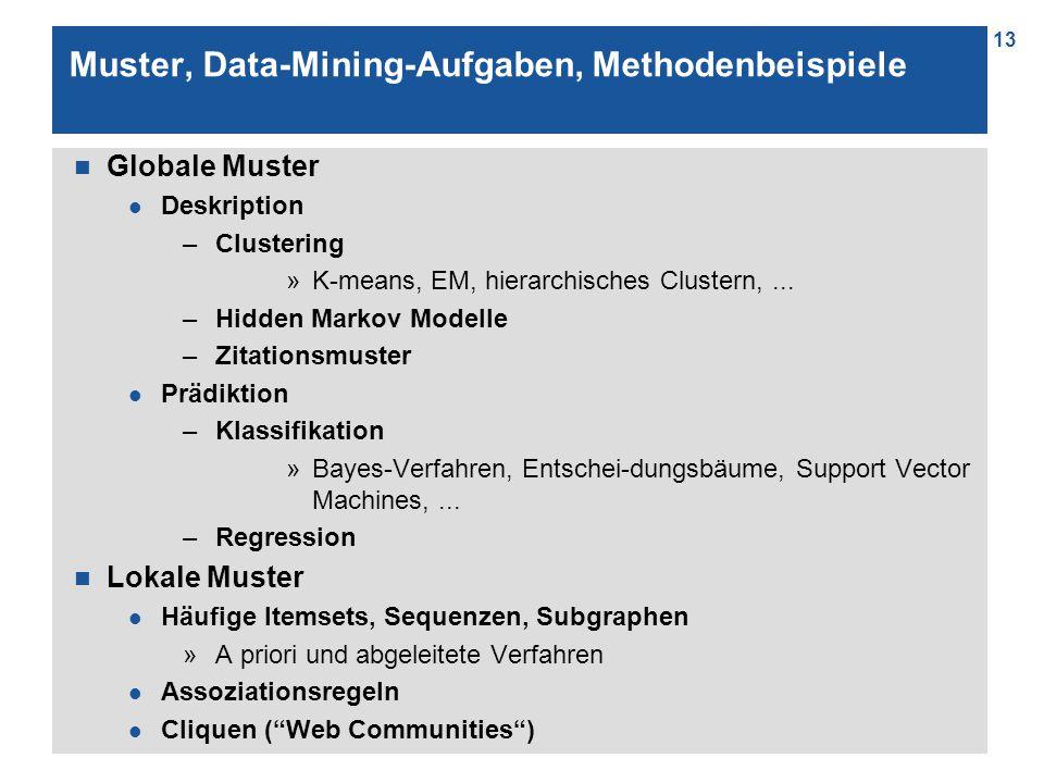 13 Muster, Data-Mining-Aufgaben, Methodenbeispiele n Globale Muster l Deskription –Clustering »K-means, EM, hierarchisches Clustern,... –Hidden Markov
