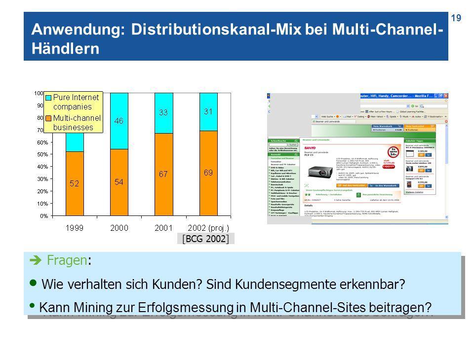 19 Anwendung: Distributionskanal-Mix bei Multi-Channel- Händlern  Fragen: Wie verhalten sich Kunden? Sind Kundensegmente erkennbar? Kann Mining zur E