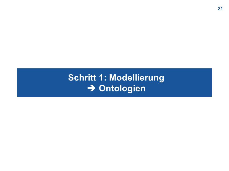 21 Schritt 1: Modellierung  Ontologien