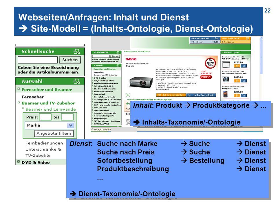 22 Webseiten/Anfragen: Inhalt und Dienst  Site-Modell = (Inhalts-Ontologie, Dienst-Ontologie) Inhalt: Produkt  Produktkategorie ...  Inhalts-Taxon