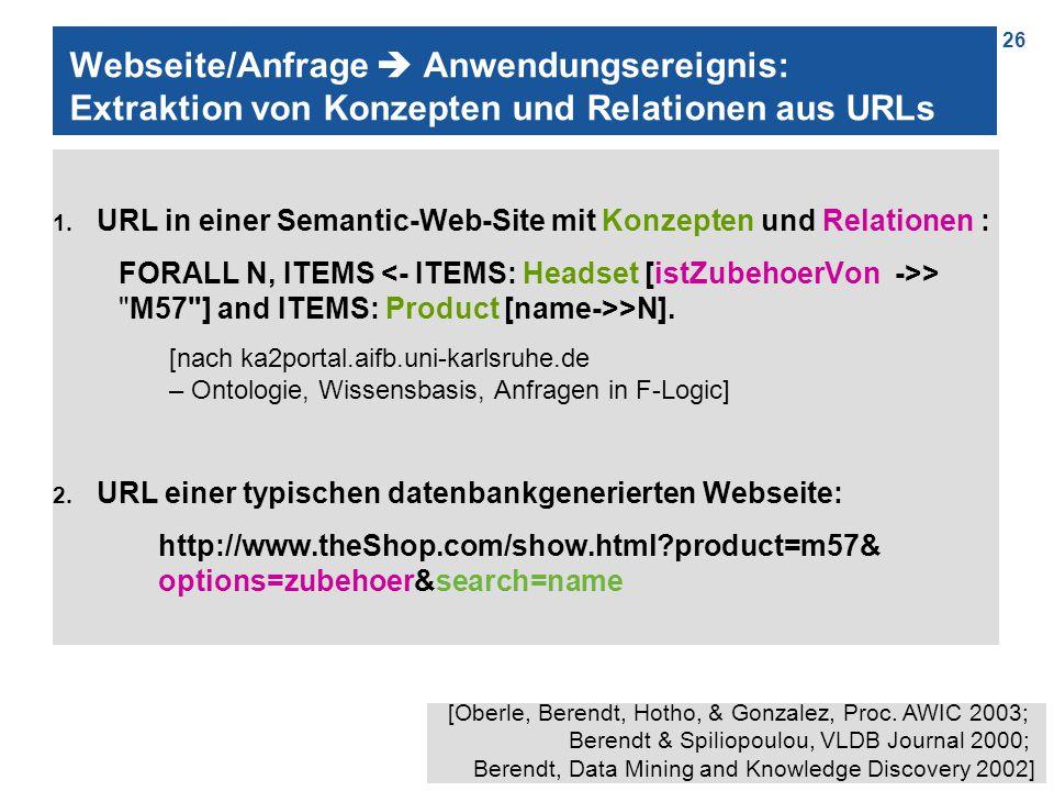 26 Webseite/Anfrage  Anwendungsereignis: Extraktion von Konzepten und Relationen aus URLs 1. URL in einer Semantic-Web-Site mit Konzepten und Relatio