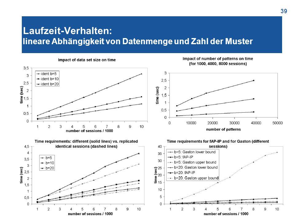 39 Laufzeit-Verhalten: lineare Abhängigkeit von Datenmenge und Zahl der Muster