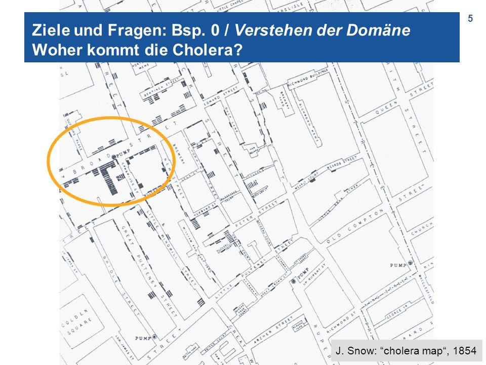 """5 Ziele und Fragen: Bsp. 0 / Verstehen der Domäne Woher kommt die Cholera? J. Snow: """"cholera map"""", 1854"""