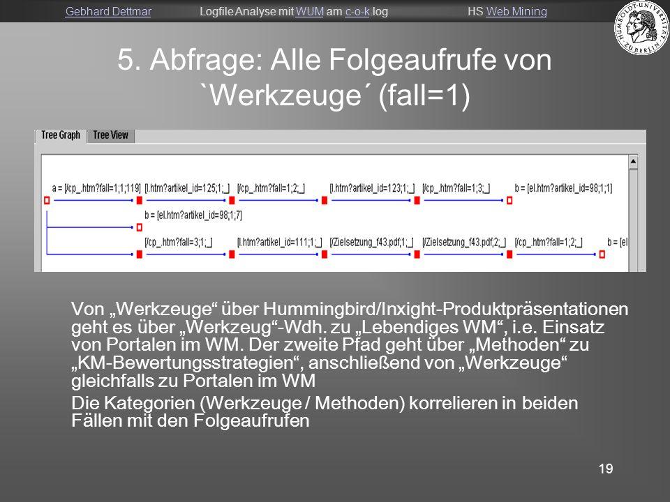 Gebhard DettmarGebhard DettmarLogfile Analyse mit WUM am c-o-k.logHS Web MiningWUMc-o-kWeb Mining 19 5.