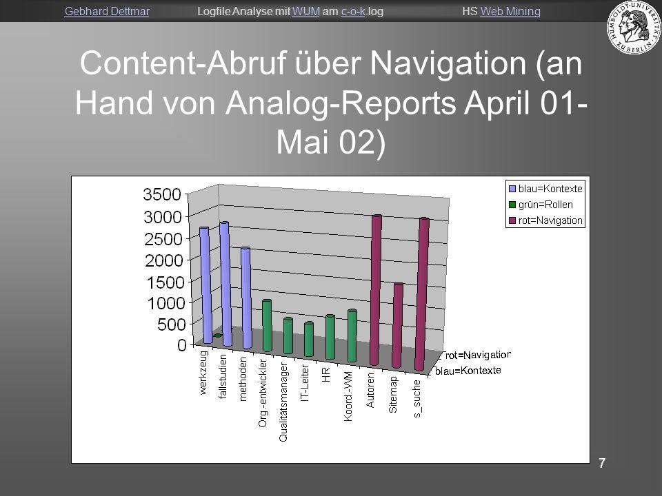Gebhard DettmarGebhard DettmarLogfile Analyse mit WUM am c-o-k.logHS Web MiningWUMc-o-kWeb Mining 7 Content-Abruf über Navigation (an Hand von Analog-Reports April 01- Mai 02)