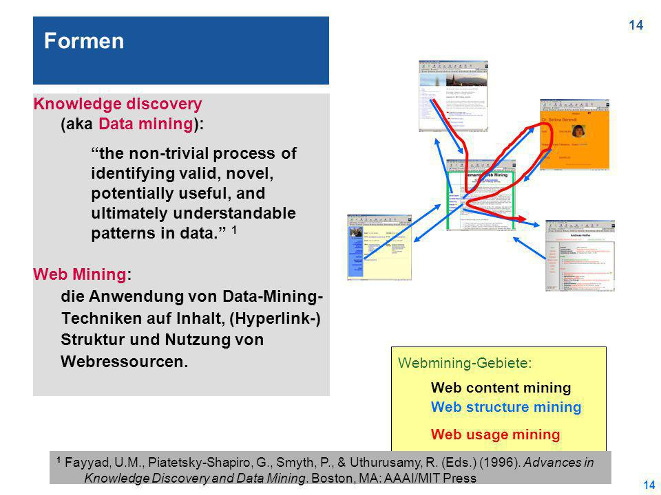 14 Formen Knowledge discovery (aka Data mining): the non-trivial process of identifying valid, novel, potentially useful, and ultimately understandable patterns in data. 1 Web Mining: die Anwendung von Data-Mining- Techniken auf Inhalt, (Hyperlink-) Struktur und Nutzung von Webressourcen.