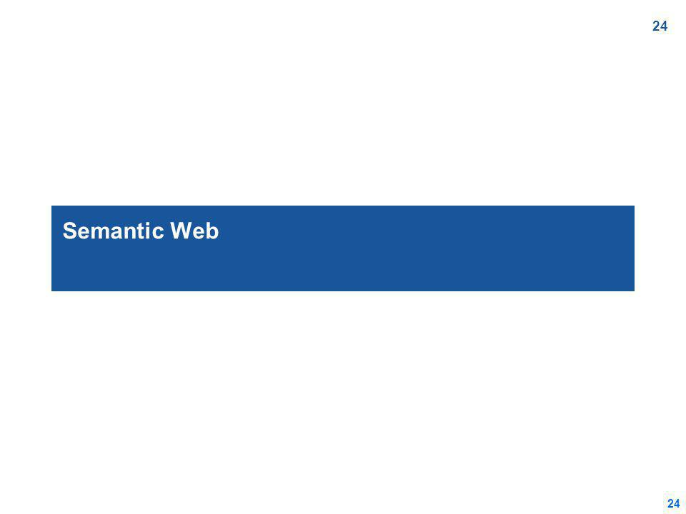 24 Semantic Web