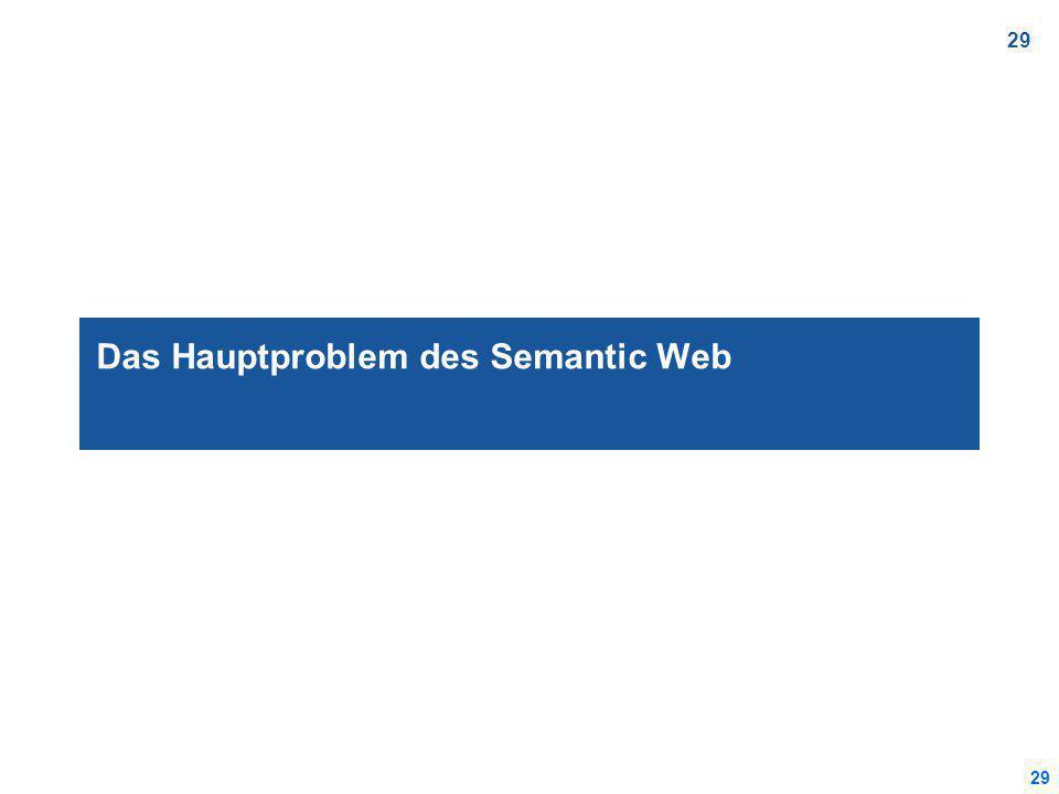 29 Das Hauptproblem des Semantic Web