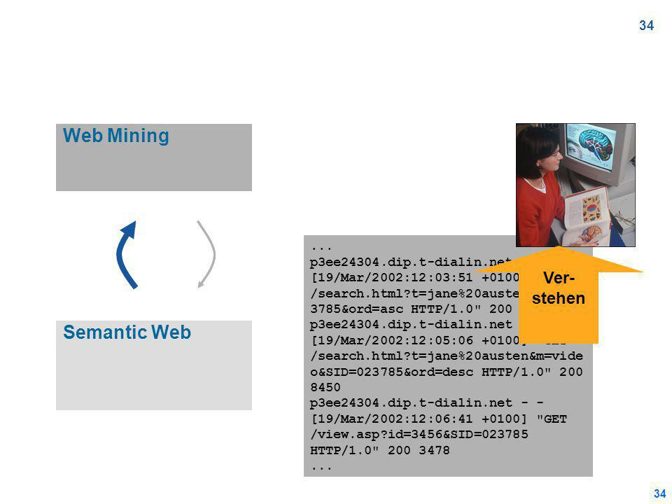 34 Web Mining Semantic Web Web Mining Semantic Web...