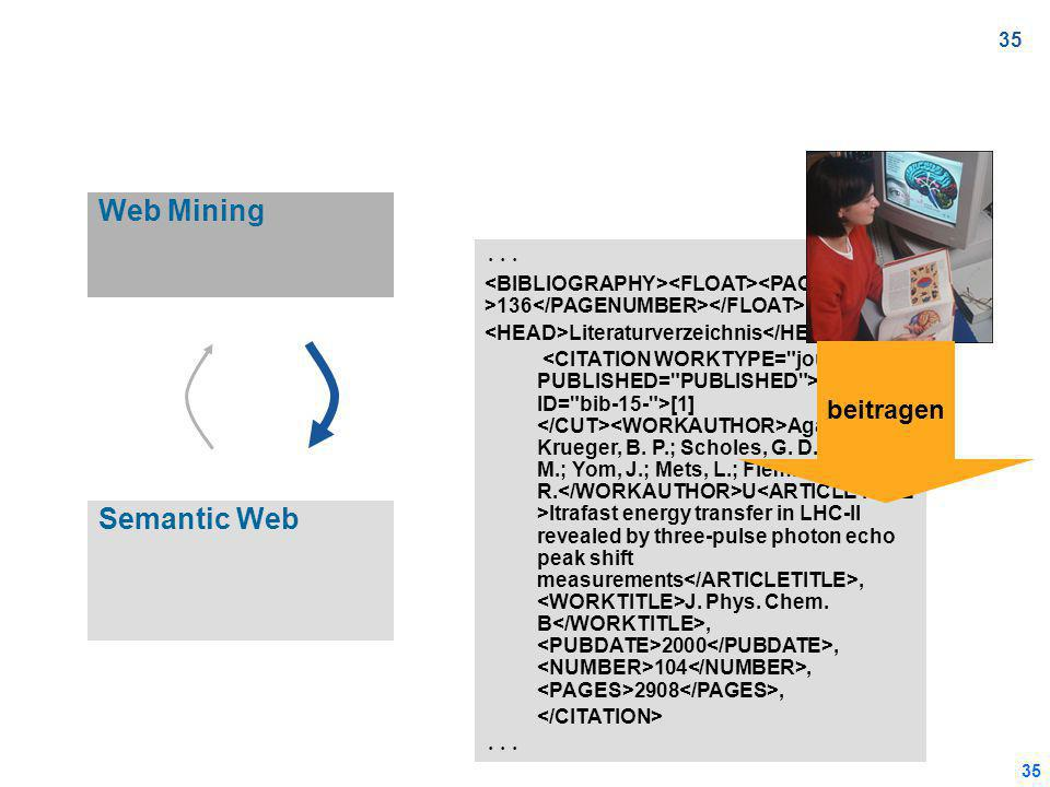 35 Web Mining Semantic Web... 136 Literaturverzeichnis [1] Agarwal, R.; Krueger, B.