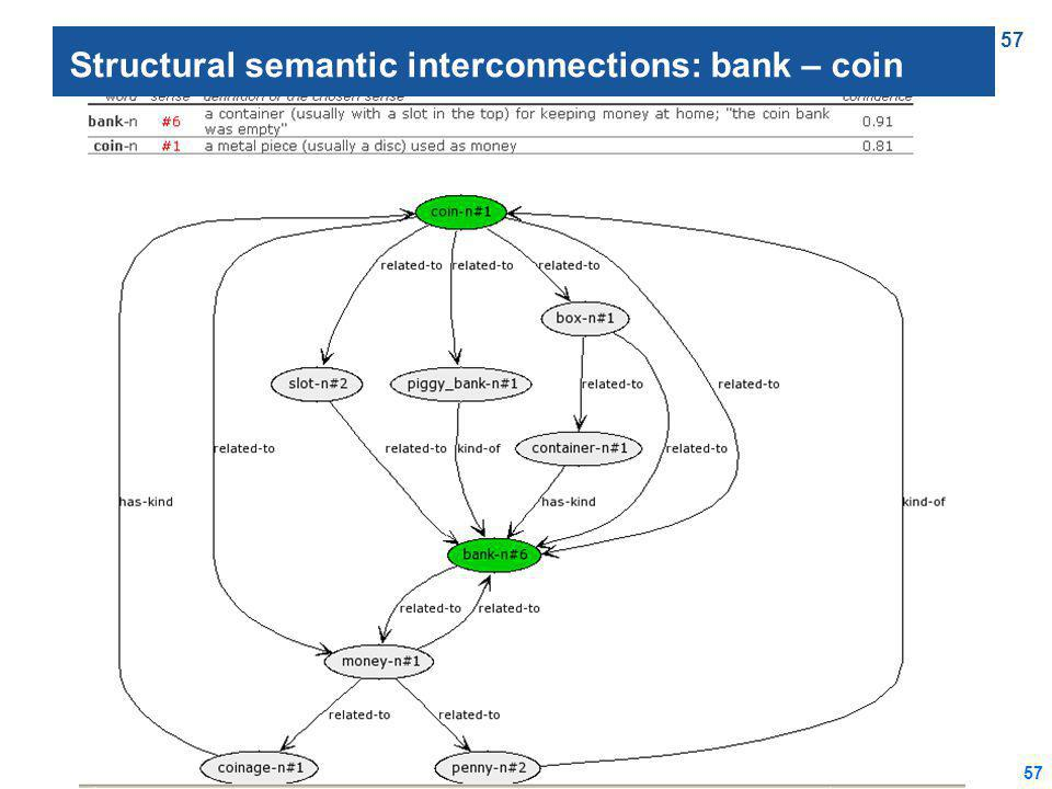 57 Structural semantic interconnections: bank – coin