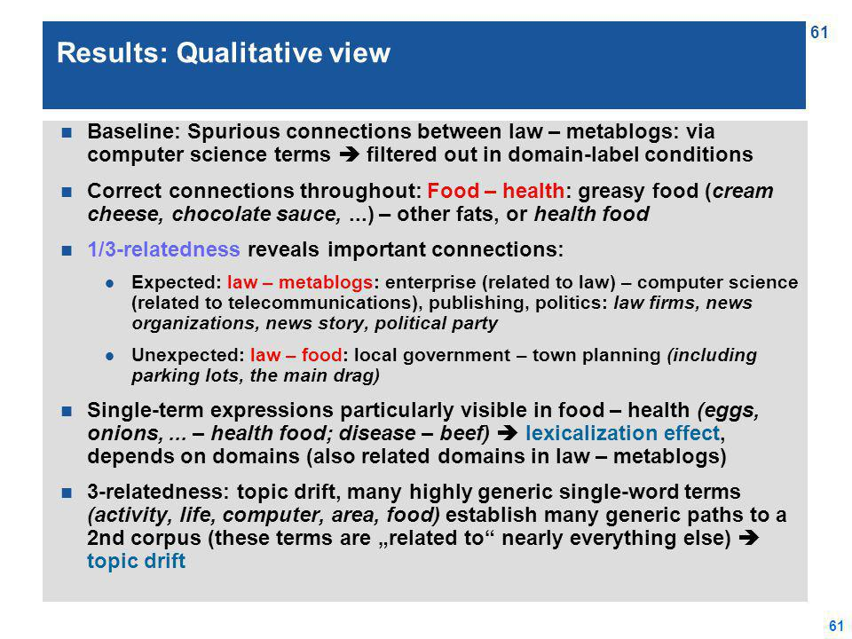 61 Results: Qualitative view n Baseline: Spurious connections between law – metablogs: via computer science terms  filtered out in domain-label conditions n Correct connections throughout: Food – health: greasy food (cream cheese, chocolate sauce,...) – other fats, or health food n 1/3-relatedness reveals important connections: l Expected: law – metablogs: enterprise (related to law) – computer science (related to telecommunications), publishing, politics: law firms, news organizations, news story, political party l Unexpected: law – food: local government – town planning (including parking lots, the main drag) n Single-term expressions particularly visible in food – health (eggs, onions,...