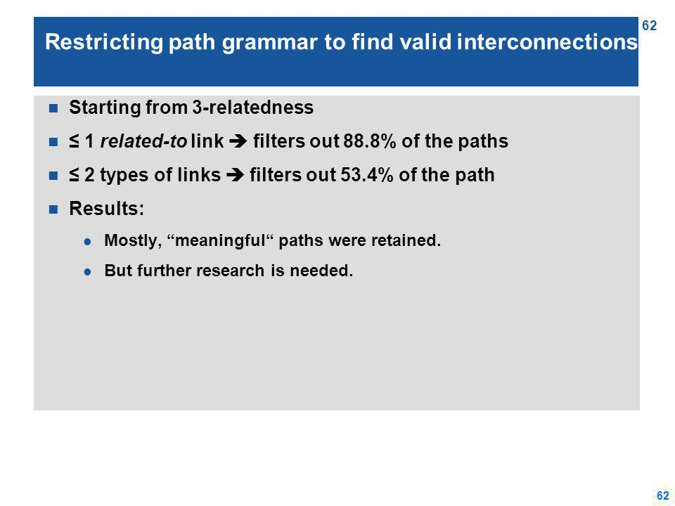 62 Restricting path grammar to find valid interconnections n Starting from 3-relatedness n ≤ 1 related-to link  filters out 88.8% of the paths n ≤ 2 types of links  filters out 53.4% of the path n Results: l Mostly, meaningful paths were retained.