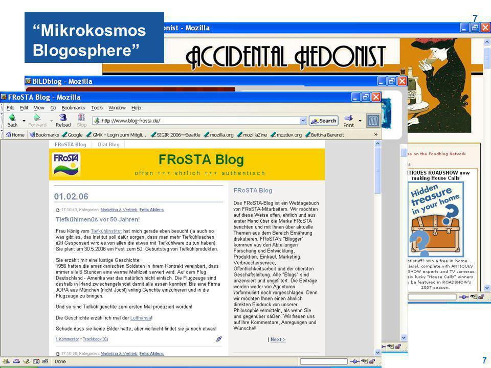 7 7 Mikrokosmos Blogosphere