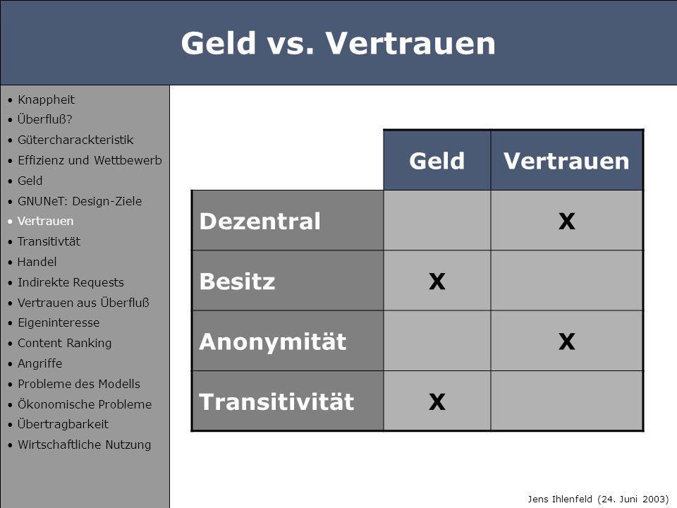 Geld vs. Vertrauen GeldVertrauen DezentralX BesitzX AnonymitätX TransitivitätX Jens Ihlenfeld (24. Juni 2003) Knappheit Überfluß? Gütercharackteristik