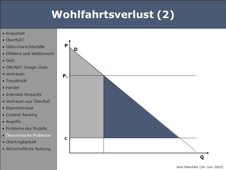 Wohlfahrtsverlust (2) D P Q P0P0 c Jens Ihlenfeld (24. Juni 2003) Knappheit Überfluß? Gütercharackteristik Effizienz und Wettbewerb Geld GNUNeT: Desig