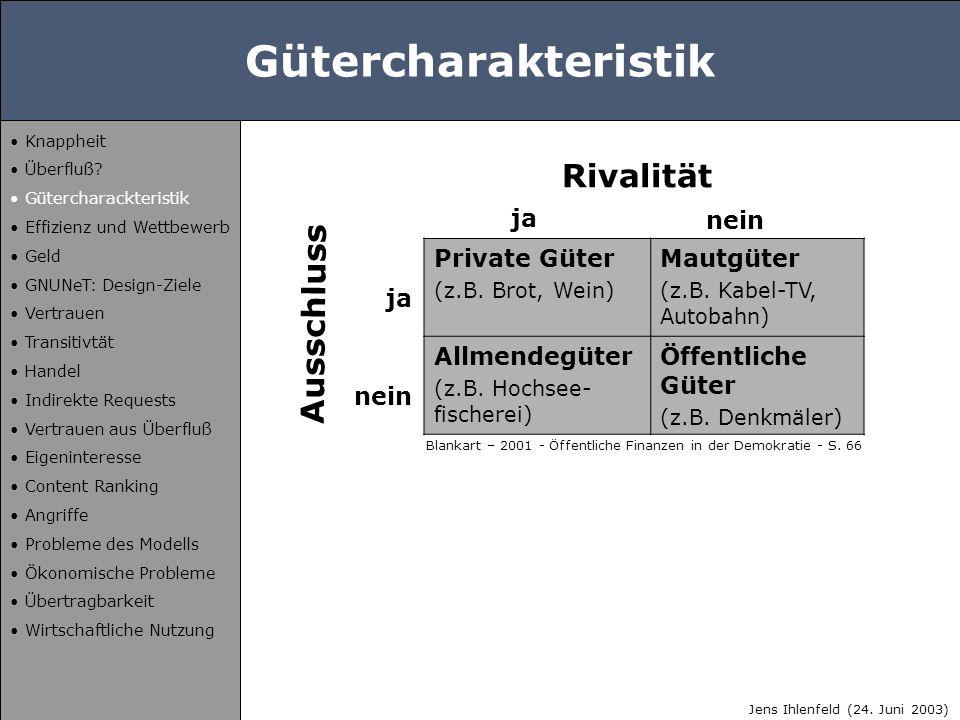 Gütercharakteristik Blankart – 2001 - Öffentliche Finanzen in der Demokratie - S. 66 Private Güter (z.B. Brot, Wein) Mautgüter (z.B. Kabel-TV, Autobah