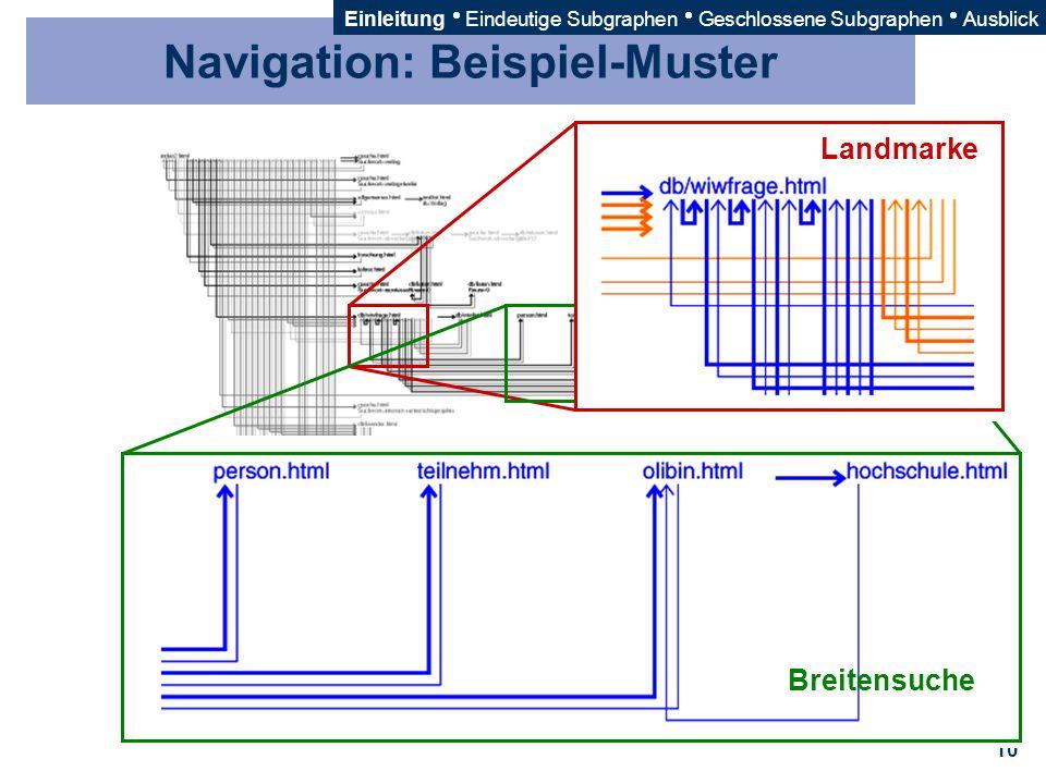 10 Navigation: Beispiel-Muster Breitensuche Landmarke Einleitung  Eindeutige Subgraphen  Geschlossene Subgraphen  Ausblick