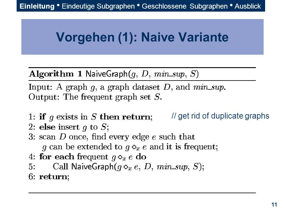 11 Vorgehen (1): Naive Variante // get rid of duplicate graphs Einleitung  Eindeutige Subgraphen  Geschlossene Subgraphen  Ausblick