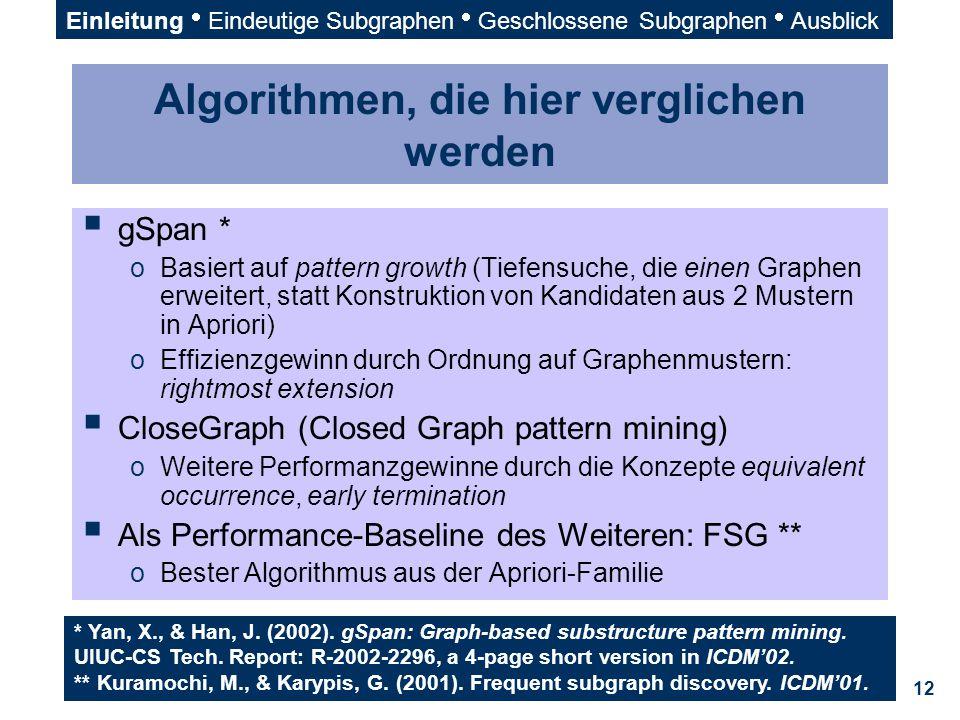 12 Algorithmen, die hier verglichen werden  gSpan * oBasiert auf pattern growth (Tiefensuche, die einen Graphen erweitert, statt Konstruktion von Kan