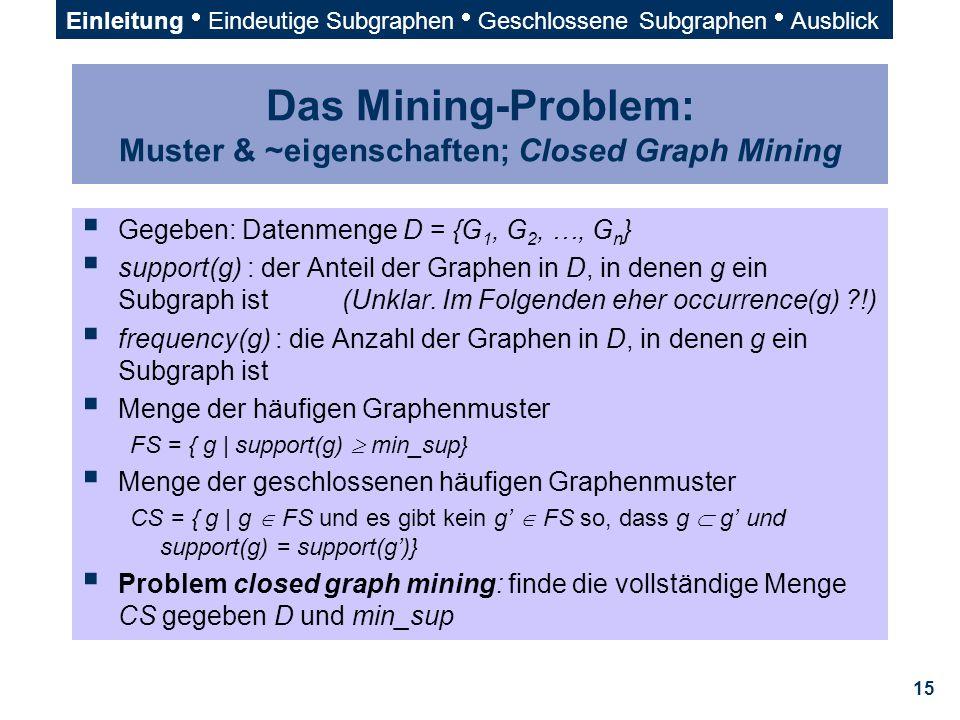 15 Das Mining-Problem: Muster & ~eigenschaften; Closed Graph Mining  Gegeben: Datenmenge D = {G 1, G 2, …, G n }  support(g) : der Anteil der Graphe